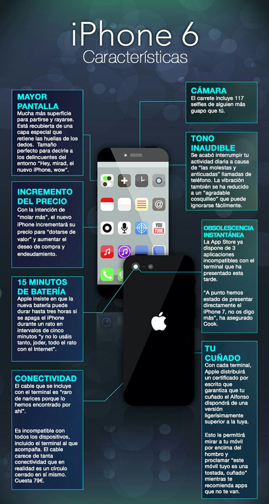 novedades_iphone6_no_vistas_noticiasapple.es