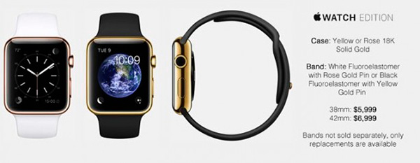 precios_applewatch_noticiasapple.es_1